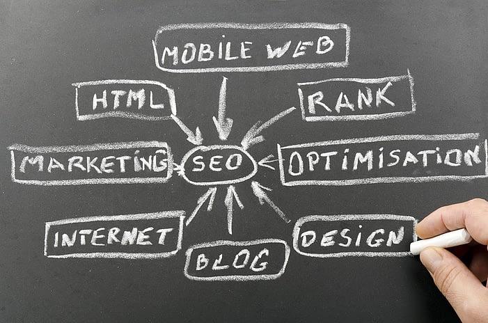 9 Best Website Design Practices For Business Websites In 2020